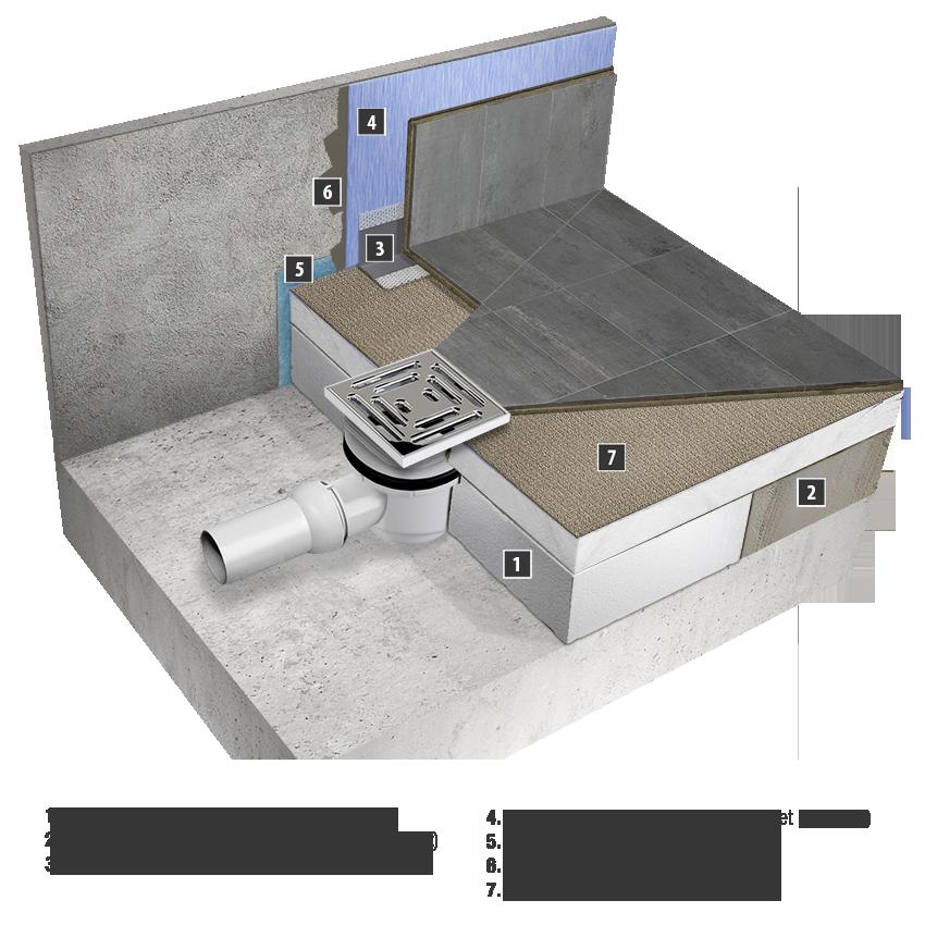 duschelement mit punktablauf 100x120 cm. Black Bedroom Furniture Sets. Home Design Ideas