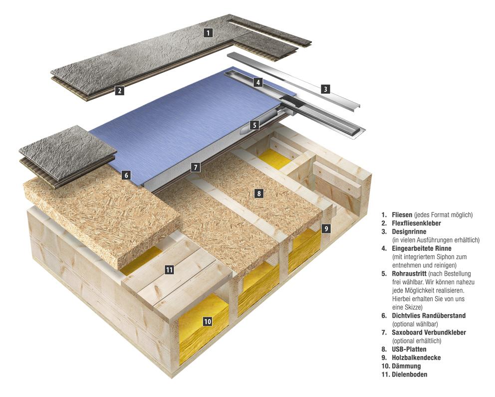 Ebenerdige Dusche Mit Wandablauf : Querschnitt Duschelement Slimline mit Rinne auf einer Holzbalkendecke