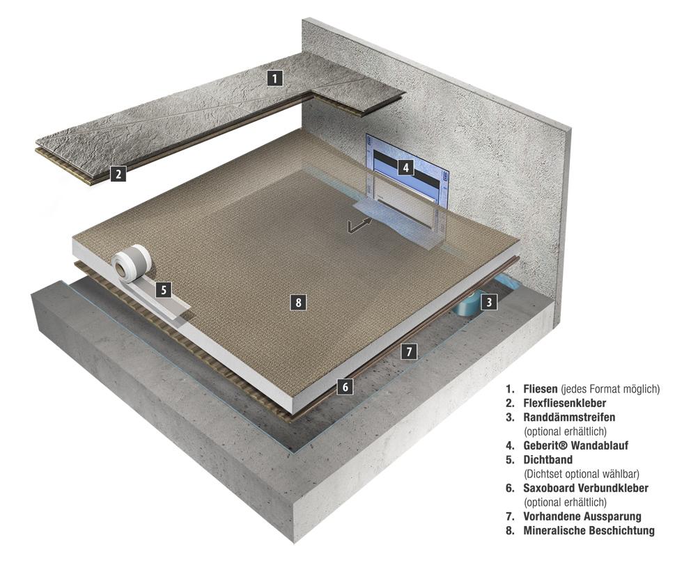 Bodengleiche Dusche Estrich : Bodengleiche Dusche Estrich  Duschelement Mit Wandablauf Und