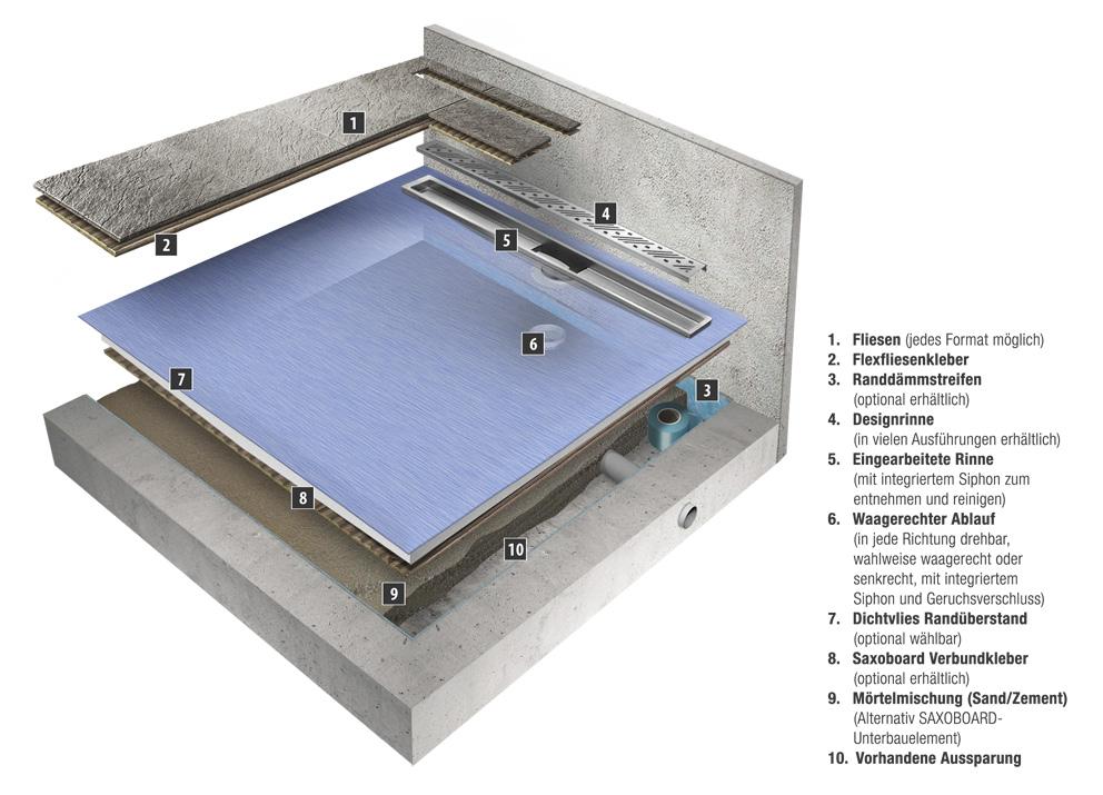 Abbildung 1: Duschelement integriert auf Parkett, Holzfußboden bzw ...